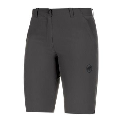 https://static2.privatesportshop.com/1983343-6242292-thickbox/mammut-runbold-shorts-women-s-phantom.jpg